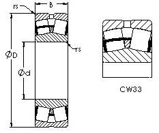 Rodamientos 23264CAW33 AST